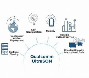 Small Cells Technology | Qualcomm
