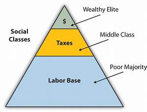 Social Structure Of Athens