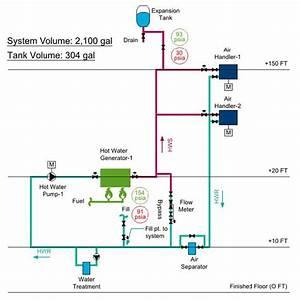 31 Hot Water Expansion Tank Installation Diagram