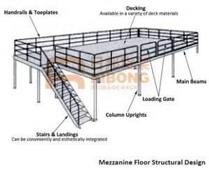 floor mezanine flooring stylish on floor in mezzanine 17