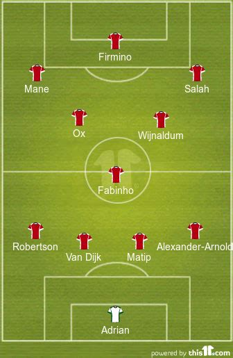 Predicted Liverpool lineup vs Chelsea: Ox To Start