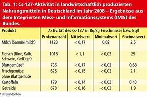 Halbwertszeit Cäsium 137 Berechnen : schattenblick strahlung 078 kontamination von wald und ~ Themetempest.com Abrechnung