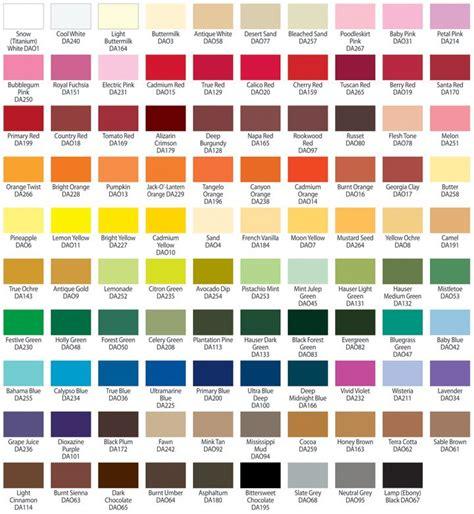 get unique colors of americana through paint conversion