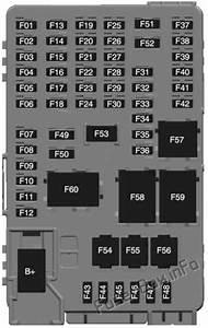 Fuse Box Diagram Chevrolet Bolt Ev  2016