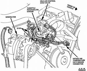 Where Is The Iat Sensor On My 1995 Camaro 3 4l
