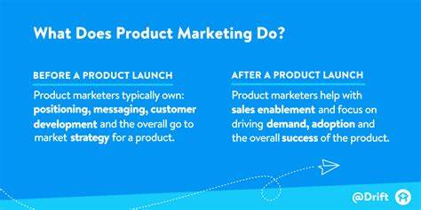 Leads A Defined Marketing Strategy_ what is product marketing