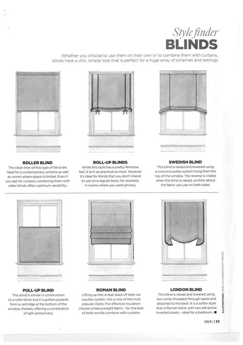 window treatements // blind drawings | DECORATING TIPS in
