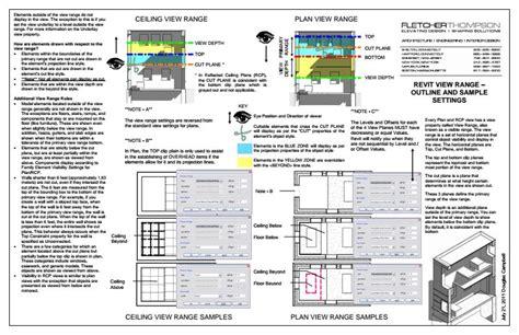 revit tip floor plan  ceiling plan view range