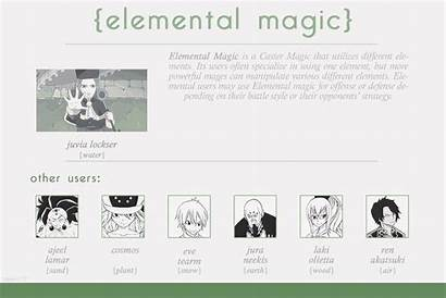 Magic Tail Types Fairy