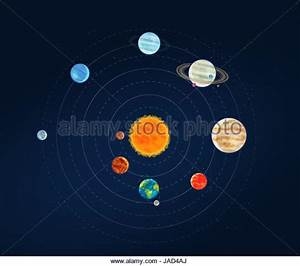Solar System Diagram Stock Photos  U0026 Solar System Diagram
