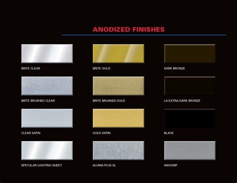 material types gauges colors  finishes metal siding  cladding installation company