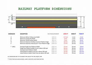 Newgate Lane - Lessons In Modelling The Modern Railway - Layout Topics
