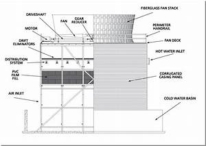Wiring Diagram For Cooling Tower Motors