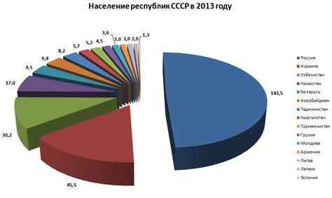 Энергосбережение как энергетический ресурс ЭнергоСовет.ru