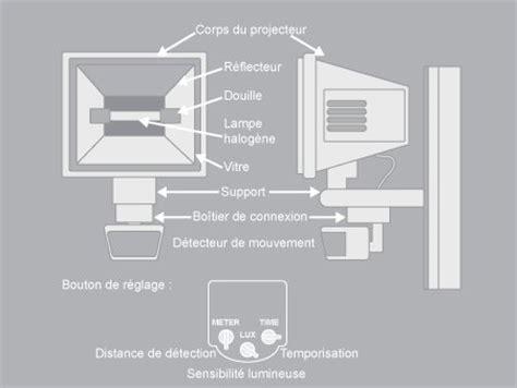 comment installer un projecteur exterieur comment brancher un projecteur avec un d 233 tecteur de mouvements leroy merlin