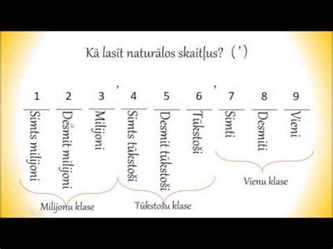 Naturālie skaitļi - YouTube