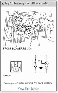 Fuse Panel Diagrams  My Horn Doesn U0026 39 T Work And I Want To
