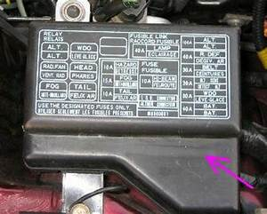 1g  U0026 2g Fuse Box Diagrams  Cover  Diagram  Fuses