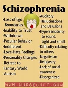 Psychiatric Drugs Chart 22 Psychiatric Nursing Mnemonics And Tricks Nursebuff