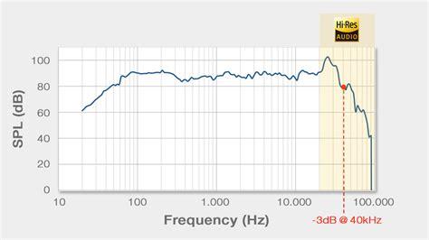 x frequency range 28 images x s65 alpine electronics of australia darpa kicks 2m grand