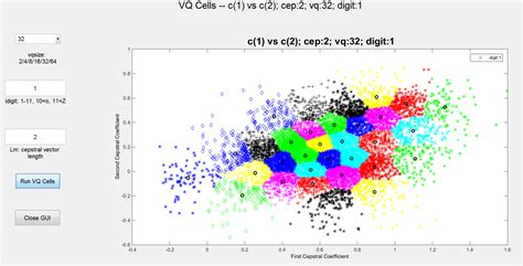 Matlab Cell To by Vq Cells File Exchange Matlab Central
