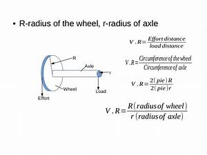 Pics For > Wheel And Axle Diagram