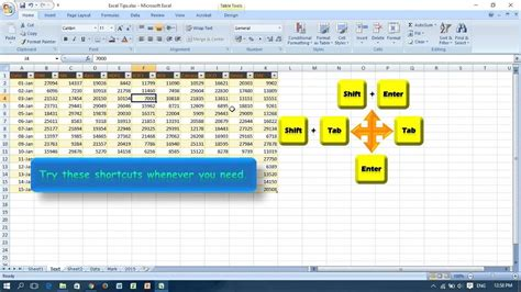 how to switch between tabs in excel without mouse how to