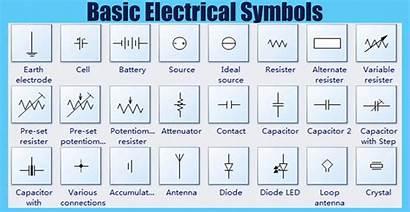 Symbols Electrical Basic Common Engineering