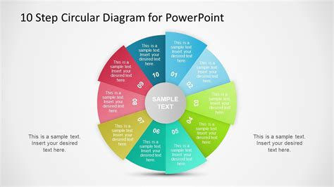 Step By Step Cycle Diagram by 10 Step Circular Diagram Style For Powerpoint Diagrams