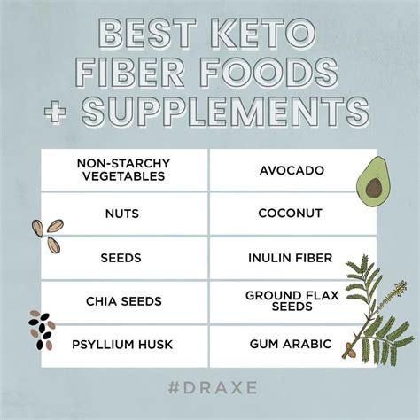 high fiber keto foods      keto
