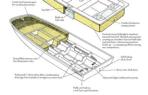 Boat Hull History by History Of The Wahoo The Hull Boating And