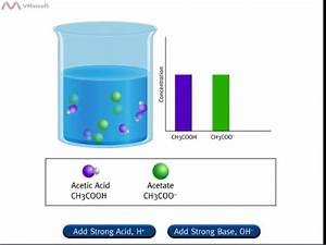 Buffer Solution Active Learning Instructional Sequence