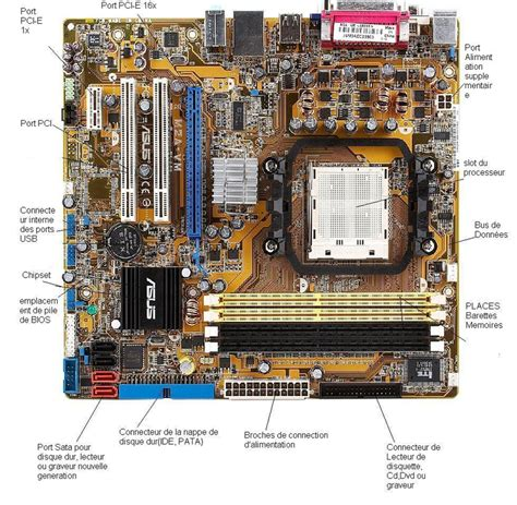 la carte mere motherboard 1 2 technologies de l information