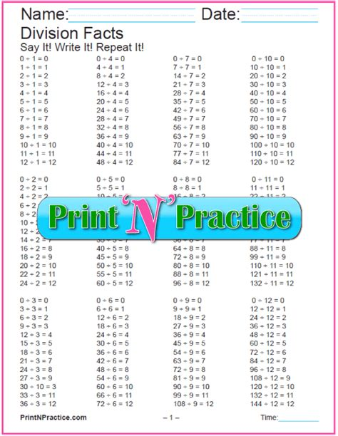 HD wallpapers multiplication and division worksheets