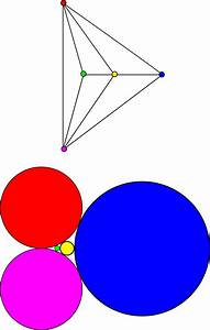 Circle Packing Theorem