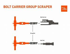 Ar15 Kit  Bolt Carrier Group Scraper