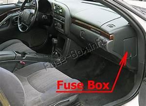 Fuse Box Diagram Chevrolet Monte Carlo  1995