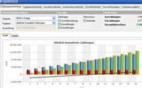 Annuität Berechnen : solar computer gmbh wirtschaftlichkeiten f r bau und tga zeitgem nachweisen sept 12 ~ Themetempest.com Abrechnung
