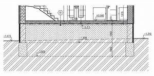 Podlaha na terénu skladba