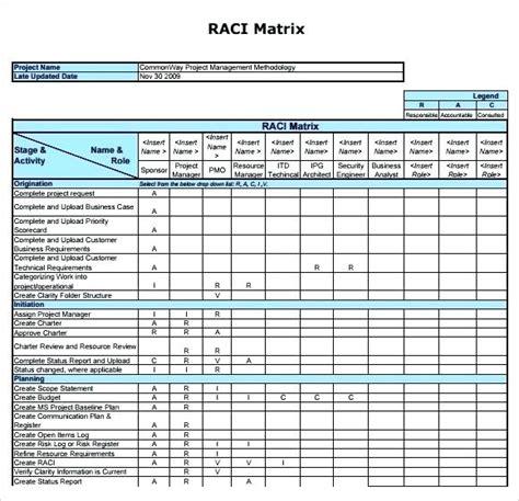 roles and responsibilities matrix template excel roles and responsibilities matrix template excel template excel topbump club