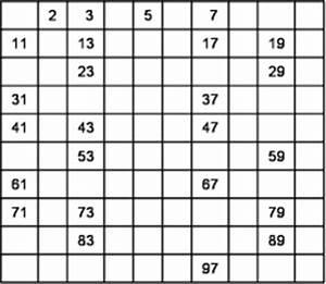 Matematica scuola secondaria 1° grado: Divisibilità e numeri primi