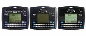 Scs Control Consoles