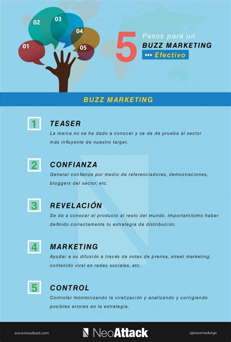 Buzz Marketing buzz marketing definici 243 n y ejemplos