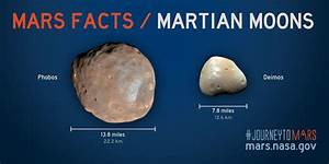 Pin by Annabel Pena on The cosmos | Mars moons, Mars facts ...