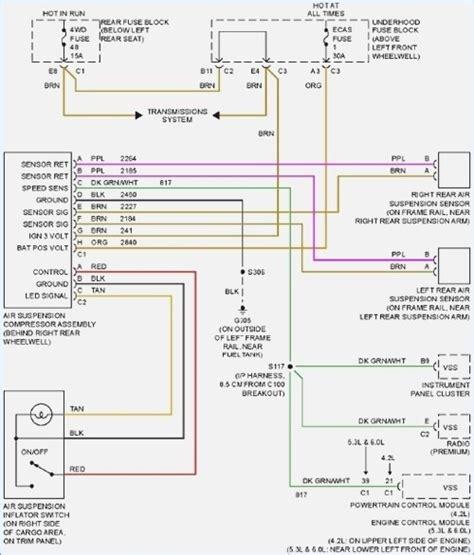chevrolet trailblazer wiring harness wiring diagram