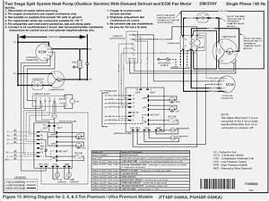 Nordyne Electric Furnace Wiring