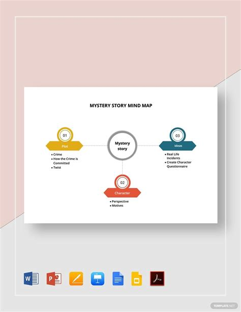 mystery story mind map template   mind map