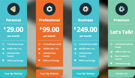 Top 5 Wordpress Hosting Services Review  Wdesigns. Health Care Management Course. Frequent Flyer Miles Card Apple Sale Training. Regions Merchant Services Find Live In Nanny. Retirement And Medicare Web Design Background. Hair Restoration Nashville Electrician In La. Sober Living By The Sea Psyd Programs In Ohio. Duke University Online Paralegal. Top Sports Management Schools
