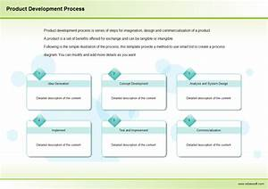 product development process template pictures to pin on With brand development process template