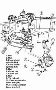 repair guides front suspension knuckle and spindle With 2005 ford excursion front end diagram 2 wheel drive autos post